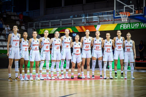Forrás: FIBA.Basketball